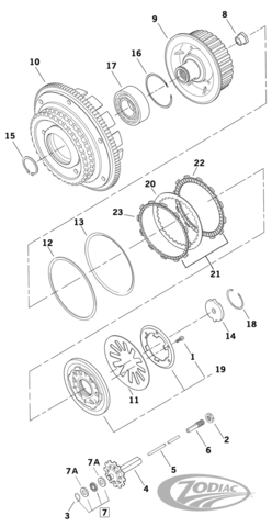 screamin eagle variable pressure clutch instructions