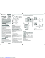 panasonic vl svn511 installation manual