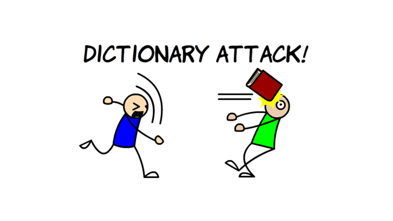 password dictionary attack