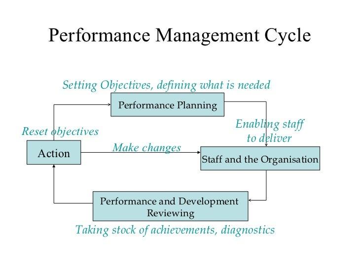 performance management definition pdf
