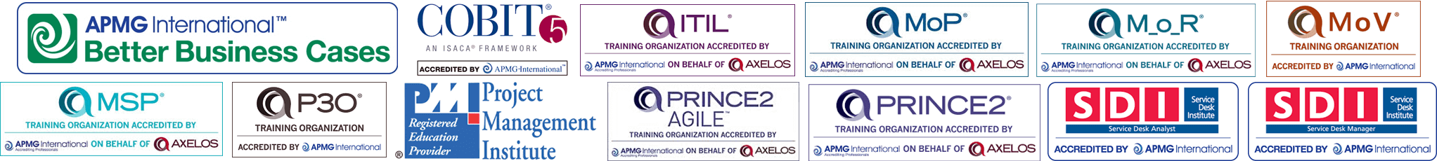 prince2 practitioner sample exam questions and answers 2017