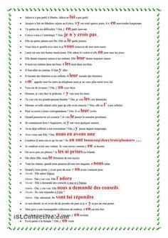 pronoms en et y exercices pdf
