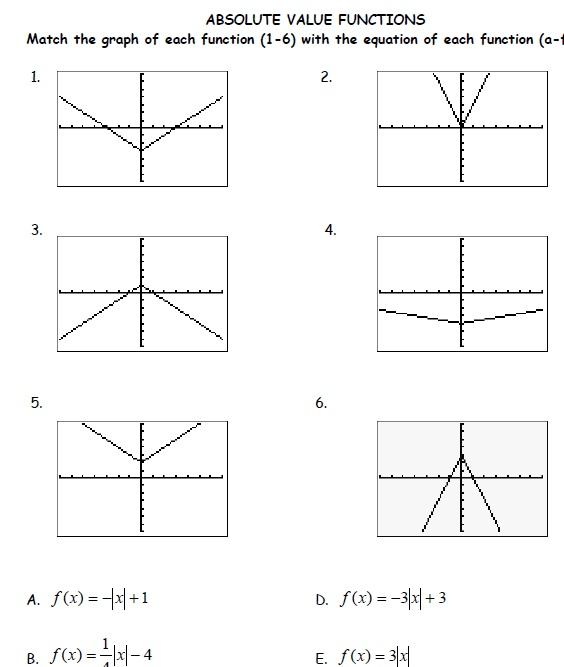 quadratic graphs worksheet pdf