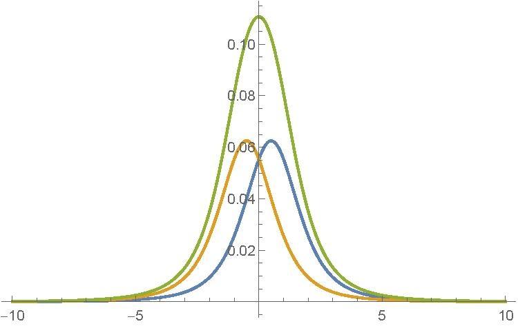 quantum jumping pdf