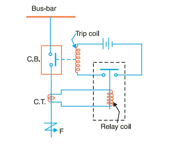relay circuit diagram and operation pdf
