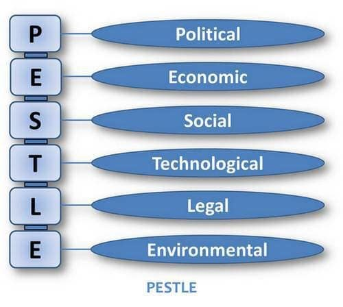 sample legal factor in pestle analysis