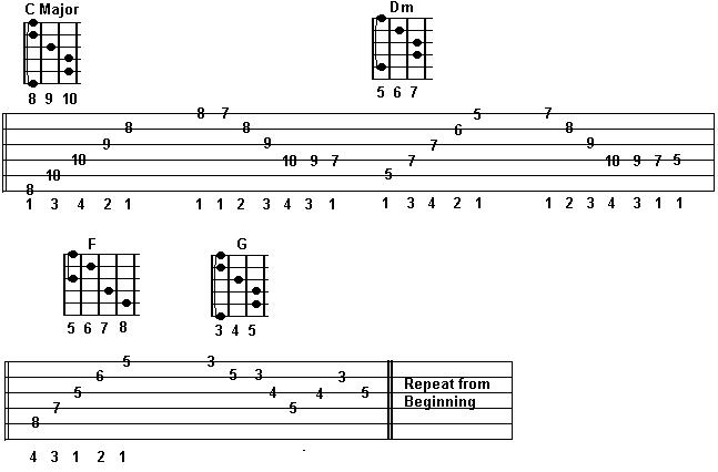 secrets to playing lead guitar pdf