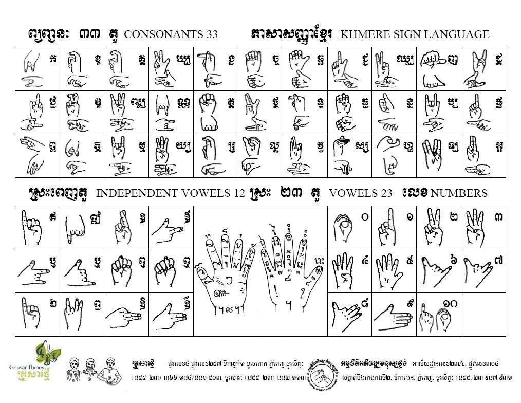 sign language dictionary