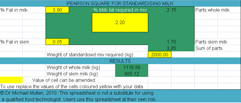 standardization of milk pdf