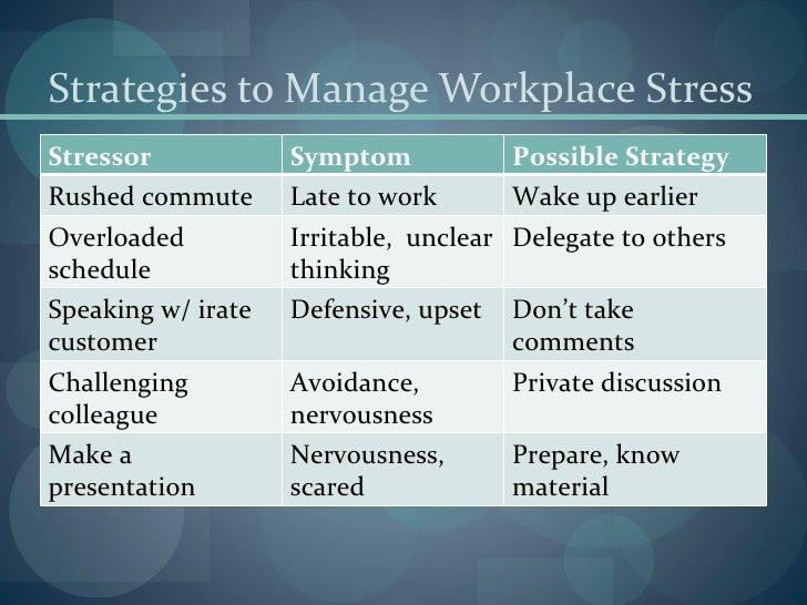 stress management strategies pdf