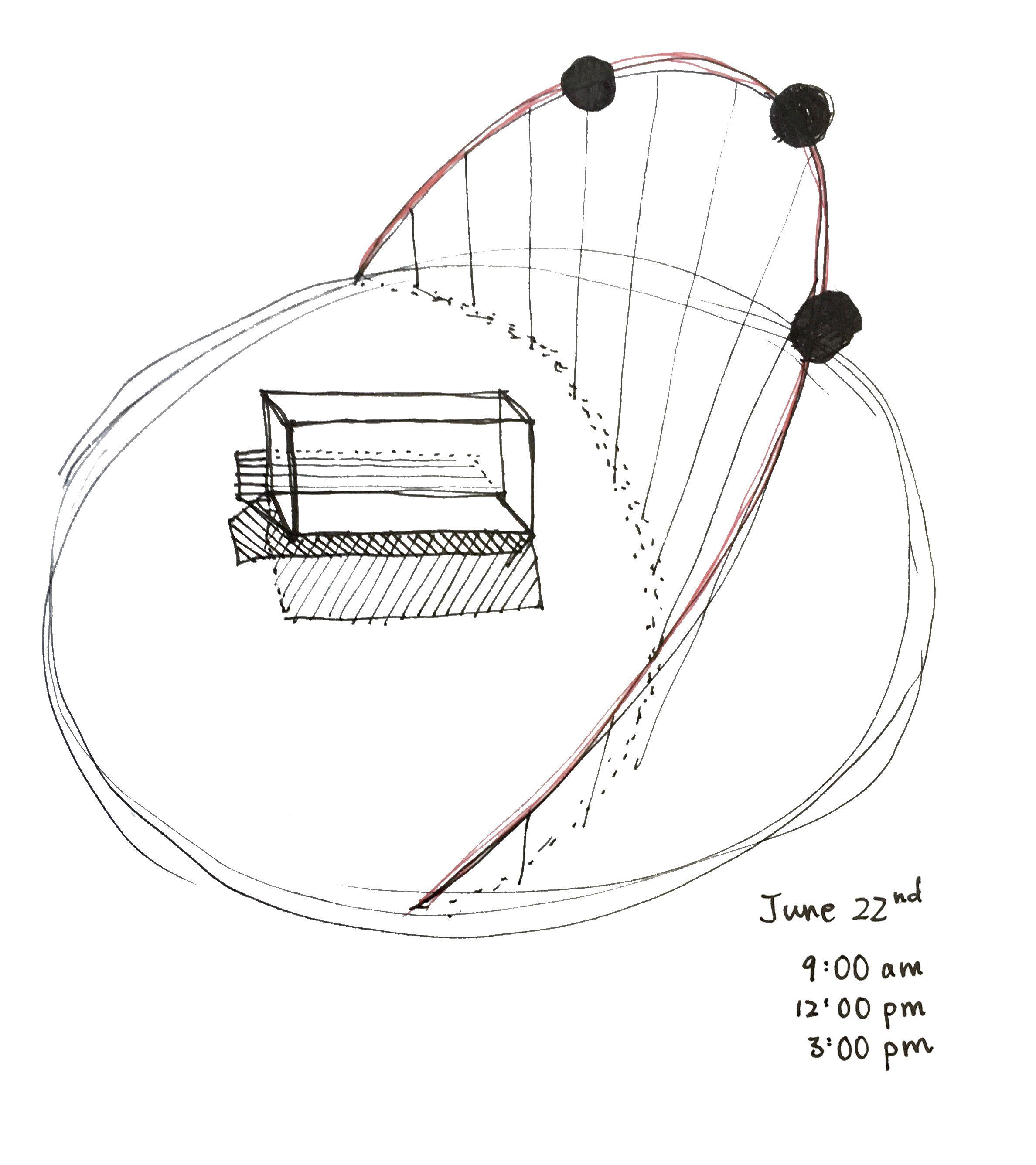 sun path diagram pdf