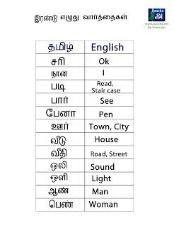 tamil words list pdf