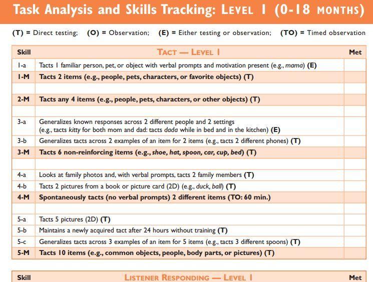 task analysis pdf