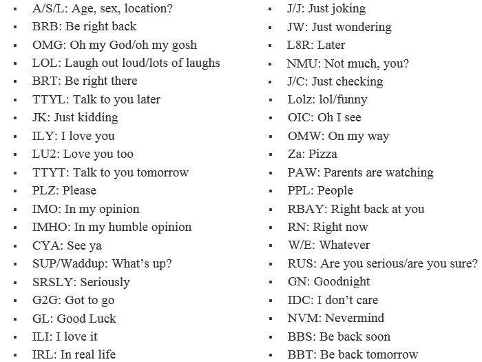 text talk dictionary