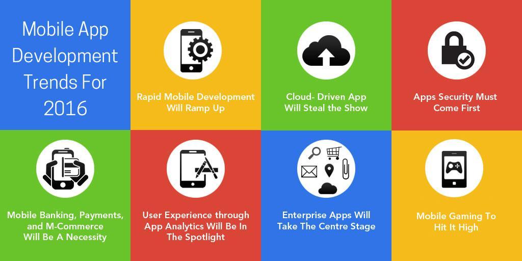 trends in mobile application development