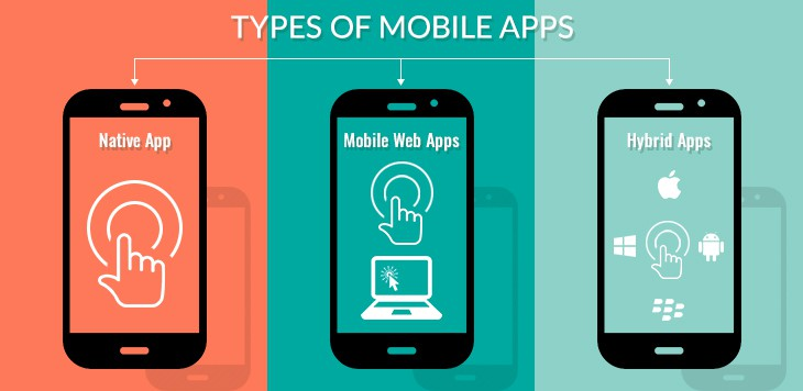 types of mobile application security