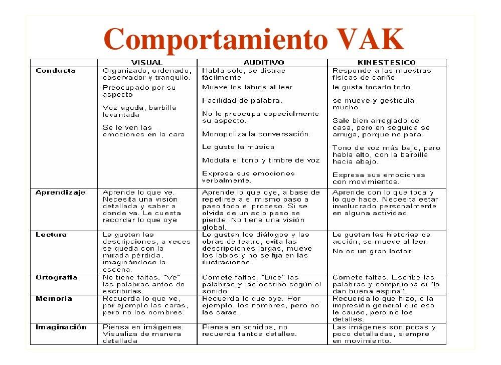 vak questionnaire pdf