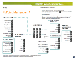 voicemail user guide